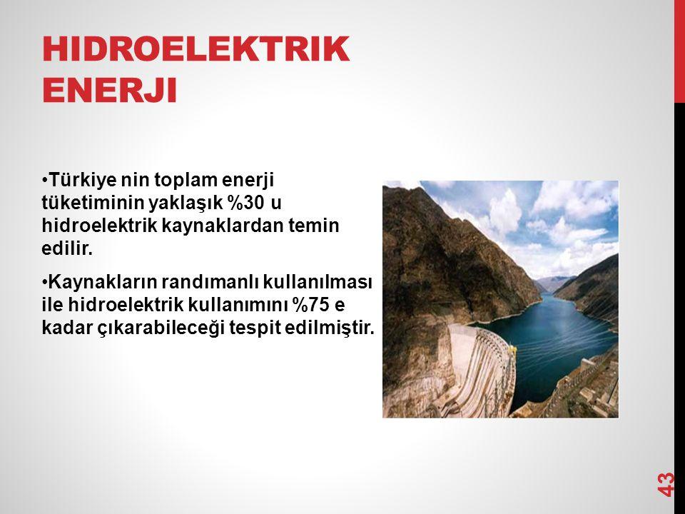 HIDROELEKTRIK ENERJI Türkiye nin toplam enerji tüketiminin yaklaşık %30 u hidroelektrik kaynaklardan temin edilir. Kaynakların randımanlı kullanılması