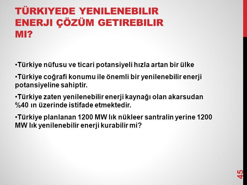 TÜRKIYEDE YENILENEBILIR ENERJI ÇÖZÜM GETIREBILIR MI? Türkiye nüfusu ve ticari potansiyeli hızla artan bir ülke Türkiye coğrafi konumu ile önemli bir y