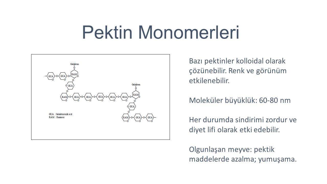 Pektin Monomerleri Bazı pektinler kolloidal olarak çözünebilir. Renk ve görünüm etkilenebilir. Moleküler büyüklük: 60-80 nm Her durumda sindirimi zord