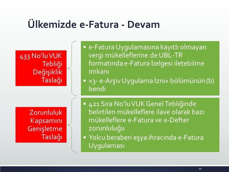 Ülkemizde e-Fatura - Devam 10 433 No'lu VUK Tebliği Değişiklik Taslağı e-Fatura Uygulamasına kayıtlı olmayan vergi mükelleflerine de UBL-TR formatında