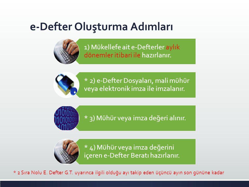 e-Defter Oluşturma Adımları 1) Mükellefe ait e-Defterler aylık dönemler itibari ile hazırlanır. * 2) e-Defter Dosyaları, mali mühür veya elektronik im