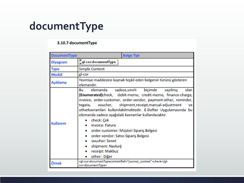 documentType