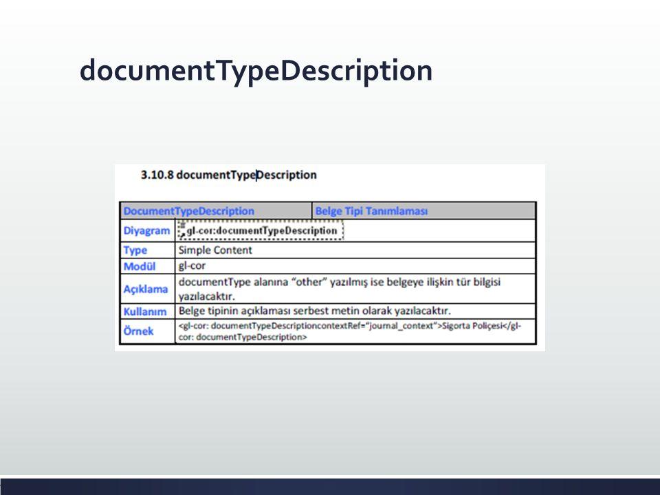 documentTypeDescription