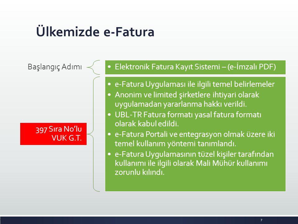 Ülkemizde e-Fatura 7 Başlangıç Adımı Elektronik Fatura Kayıt Sistemi – (e-İmzalı PDF) 397 Sıra No'lu VUK G.T. e-Fatura Uygulaması ile ilgili temel bel