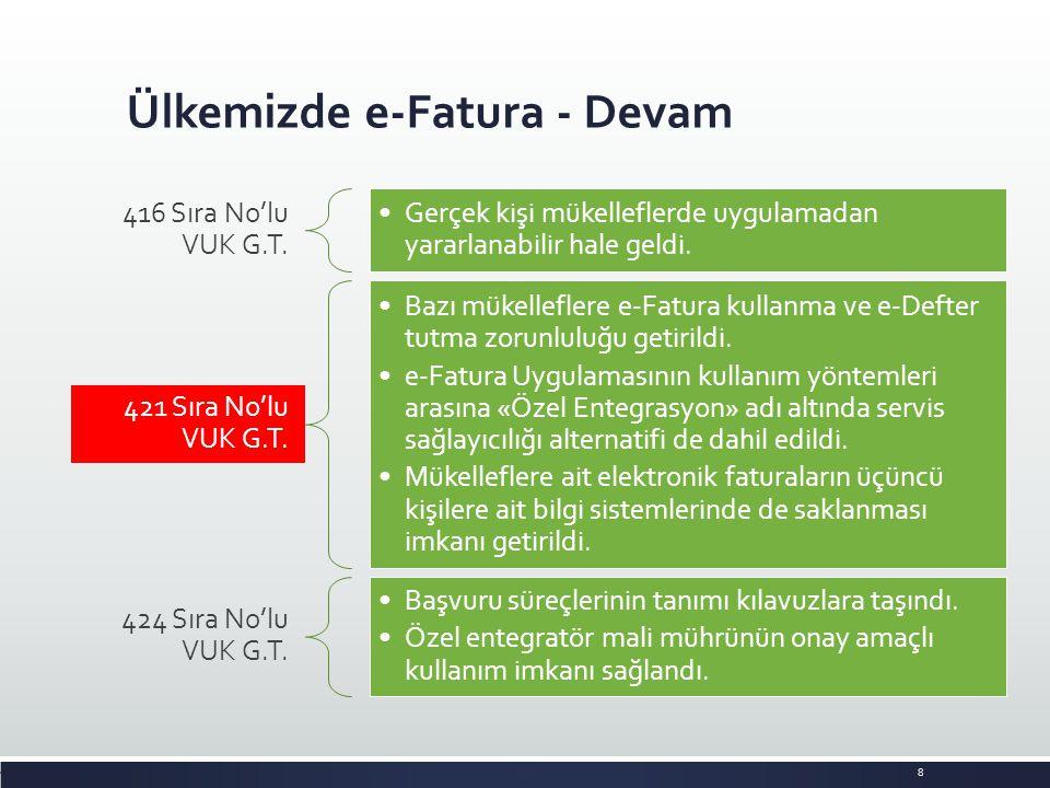 e-Faturanın Muhafazası ve İbrazı 19  e-Fatura dokümanlarının kağıt ortamında saklanması mümkün değildir.