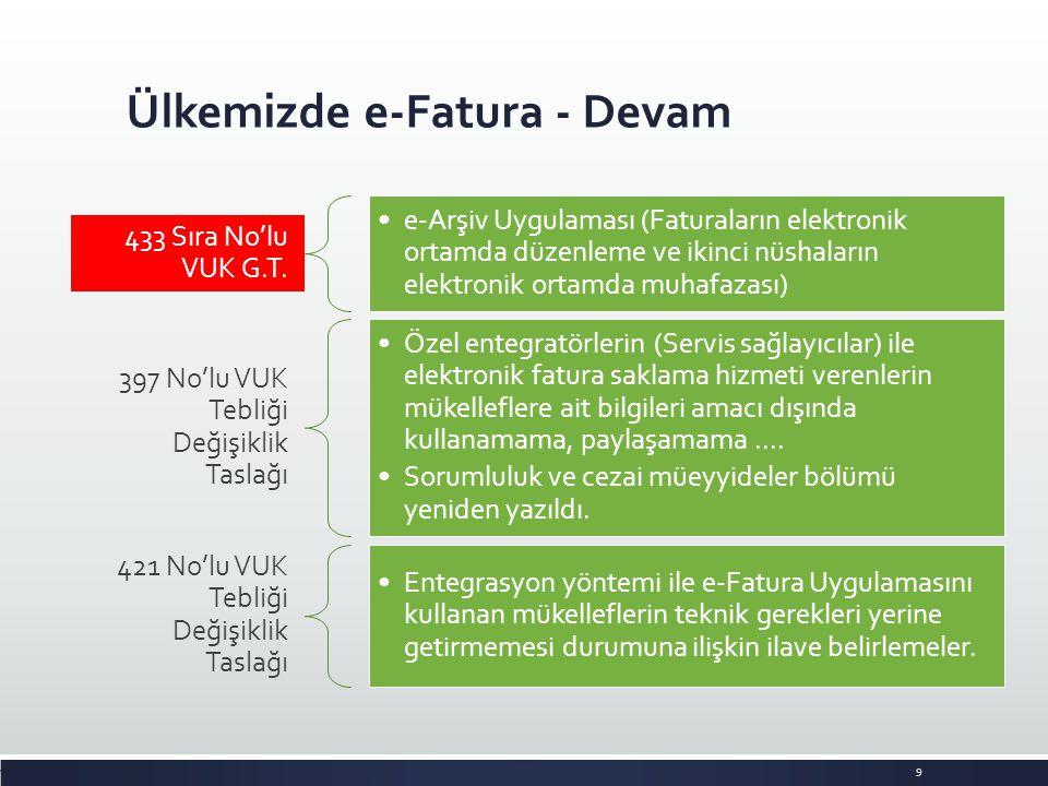 Ülkemizde e-Fatura - Devam 9 433 Sıra No'lu VUK G.T. e-Arşiv Uygulaması (Faturaların elektronik ortamda düzenleme ve ikinci nüshaların elektronik orta