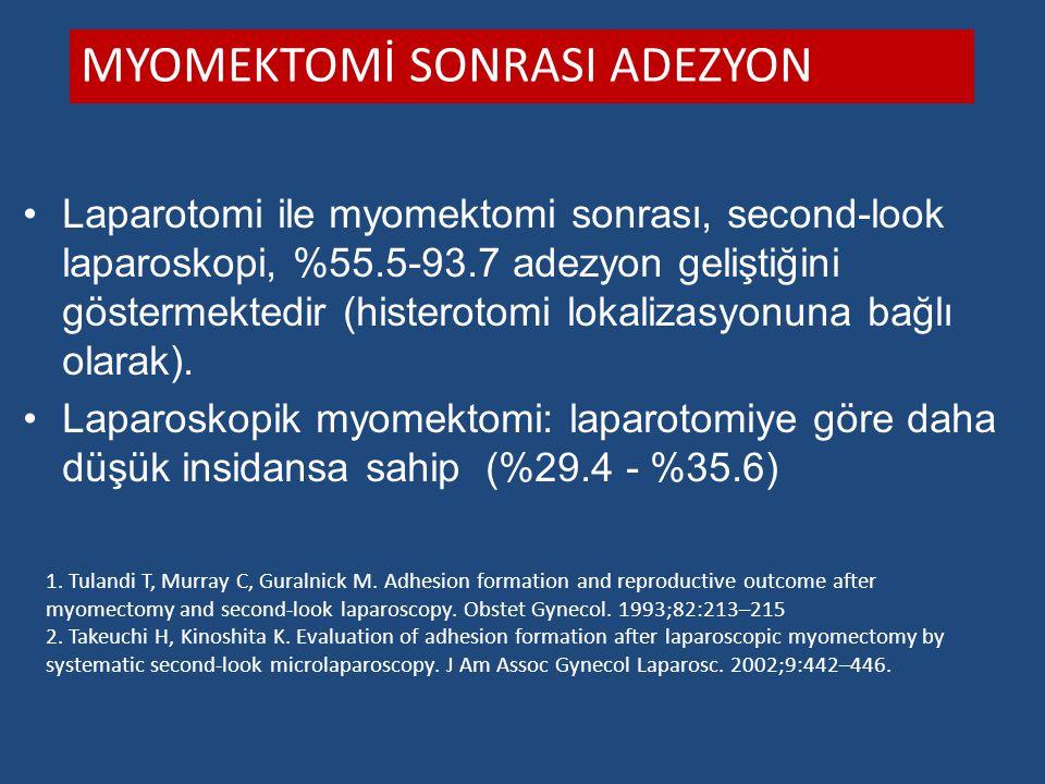 Laparotomi ile myomektomi sonrası, second-look laparoskopi, %55.5-93.7 adezyon geliştiğini göstermektedir (histerotomi lokalizasyonuna bağlı olarak).