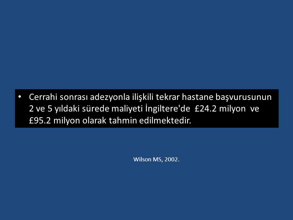 Cerrahi sonrası adezyonla ilişkili tekrar hastane başvurusunun 2 ve 5 yıldaki sürede maliyeti İngiltere'de £24.2 milyon ve £95.2 milyon olarak tahmin