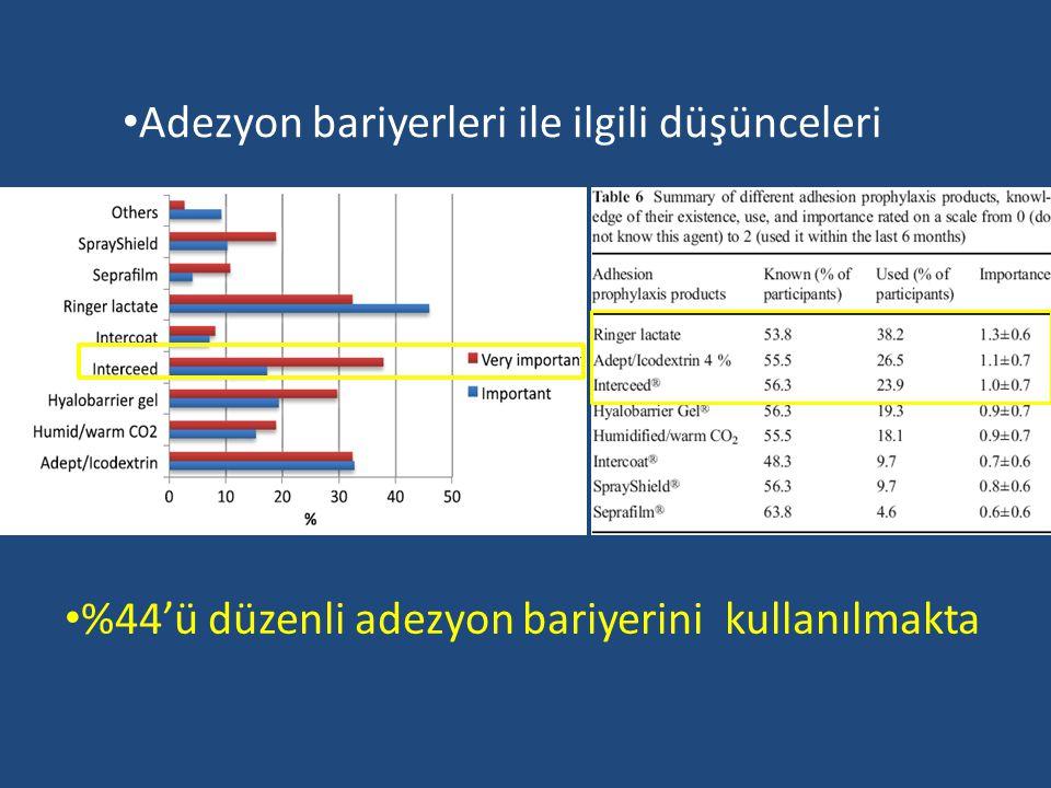 %44'ü düzenli adezyon bariyerini kullanılmakta Adezyon bariyerleri ile ilgili düşünceleri