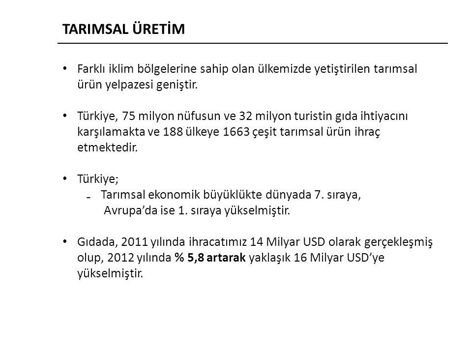 HAYVAN SAĞLIĞI ÇALIŞMALARI Trakya'nın Şap Hastalığından Aşılı Arilik Statüsü 27 Mayıs 2010 tarihinde Dünya Hayvan Sağlığı Teşkilatı (OIE) tarafından onaylanmıştır.