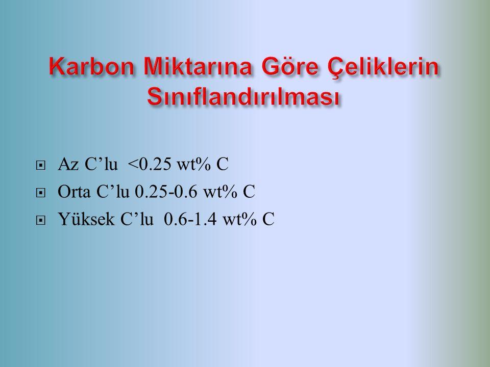  Yapılarında çelik üretim yöntemlerinden meydana gelen çok az miktarda Mn, Si, P, S gibi elementler içeren Fe-C alaşımlarıdır.