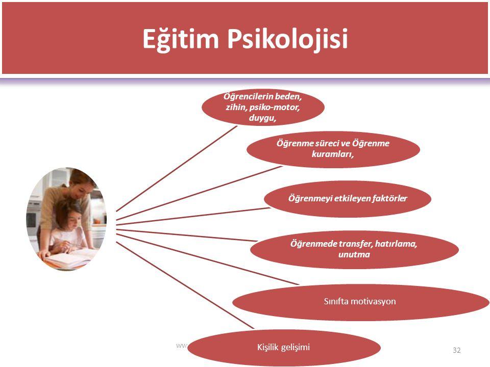 www.cemalsahin.comwww.cemalsahin.co m 32 Eğitim Psikolojisi Öğrencilerin beden, zihin, psiko‐motor, duygu, Öğrenme süreci ve Öğrenme kuramları, Öğrenm