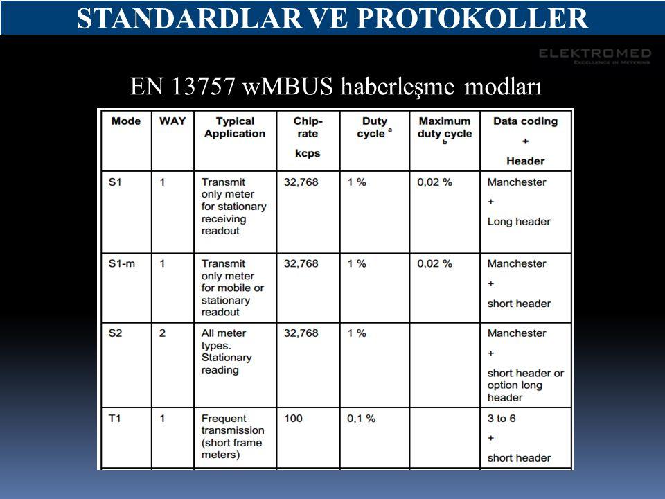 EN 13757 wMBUS haberleşme modları STANDARDLAR VE PROTOKOLLER