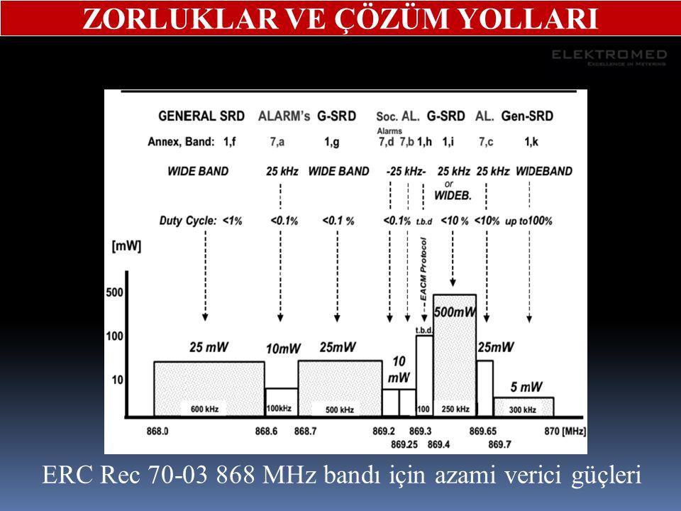 ERC Rec 70-03 868 MHz bandı için azami verici güçleri ZORLUKLAR VE ÇÖZÜM YOLLARI