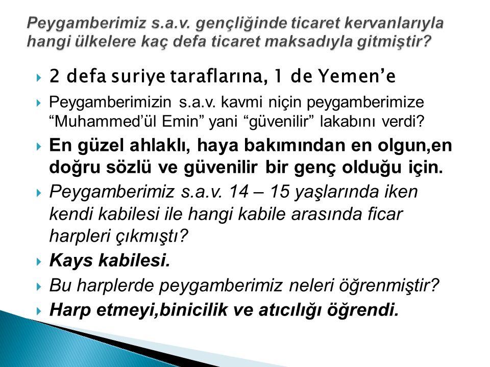 """22 defa suriye taraflarına, 1 de Yemen'e PPeygamberimizin s.a.v. kavmi niçin peygamberimize """"Muhammed'ül Emin"""" yani """"güvenilir"""" lakabını verdi? E"""