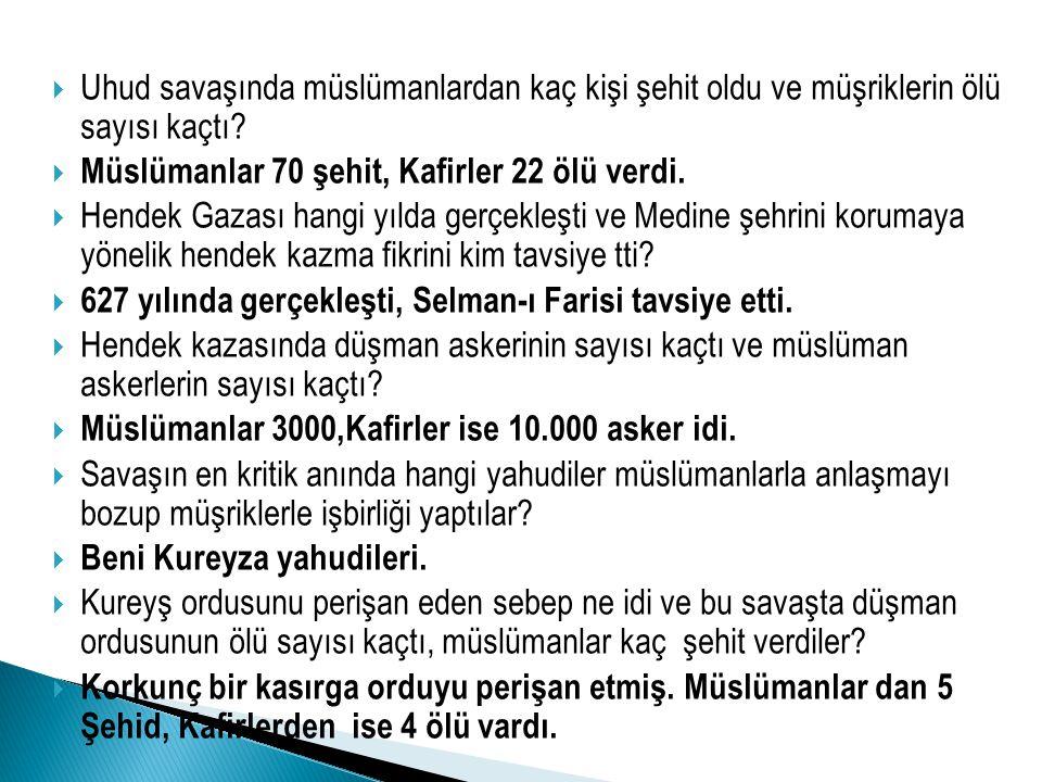UUhud savaşında müslümanlardan kaç kişi şehit oldu ve müşriklerin ölü sayısı kaçtı? MMüslümanlar 70 şehit, Kafirler 22 ölü verdi. HHendek Gazası