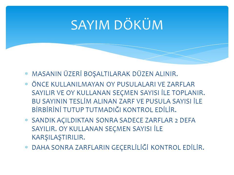  MASANIN ÜZERİ BOŞALTILARAK DÜZEN ALINIR.