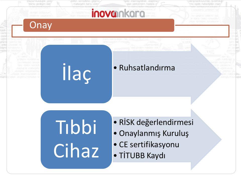 Onay Ruhsatlandırma İlaç RİSK değerlendirmesi Onaylanmış Kuruluş CE sertifikasyonu TİTUBB Kaydı Tıbbi Cihaz