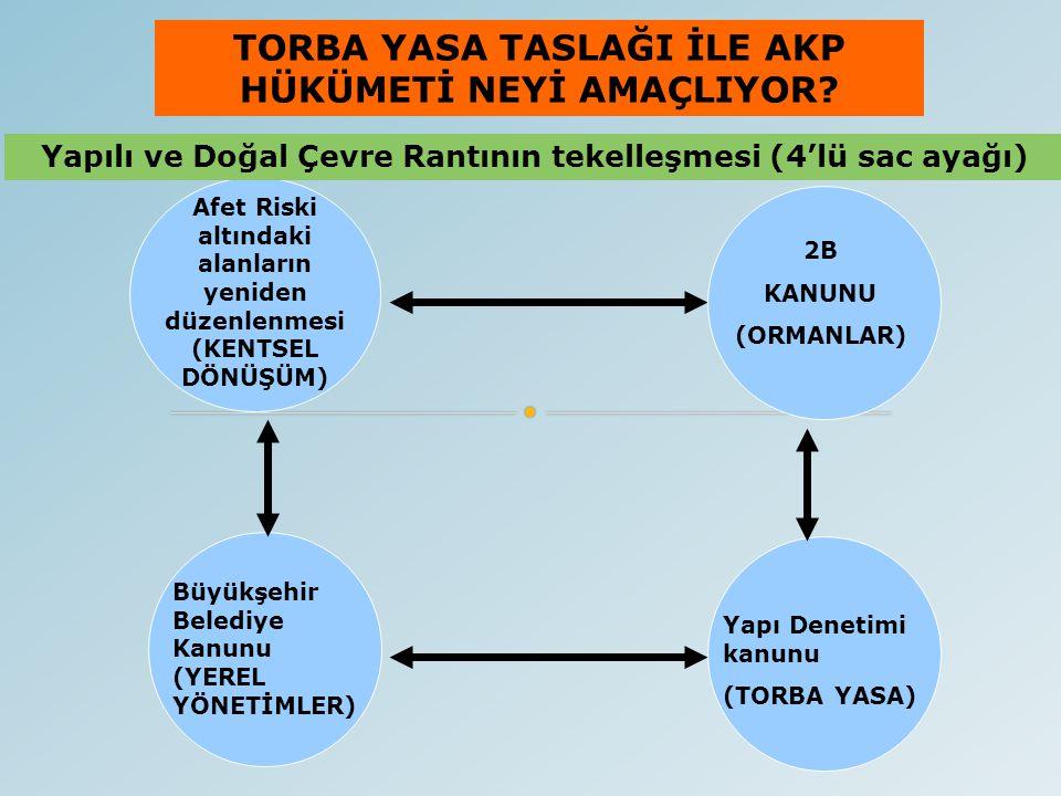 Seçim sistemi çoğunluk yerine nispi temsil olarak değiştirilerek, yandaşlara temsiliyet alanı açılıyor.