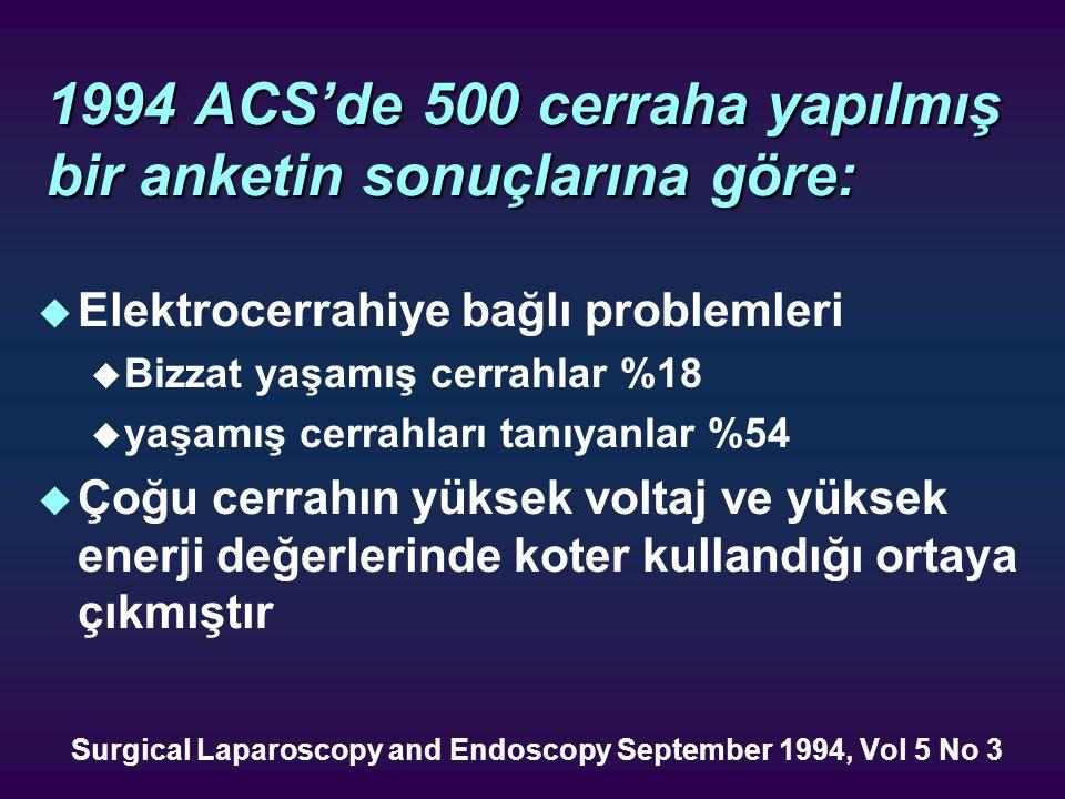 1994 ACS'de 500 cerraha yapılmış bir anketin sonuçlarına göre: u Elektrocerrahiye bağlı problemleri u Bizzat yaşamış cerrahlar %18 u yaşamış cerrahlar