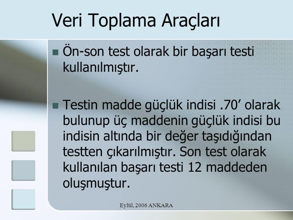 Eylül, 2006 ANKARA Veri Toplama Araçları Ön-son test olarak bir başarı testi kullanılmıştır. Testin madde güçlük indisi.70' olarak bulunup üç maddenin