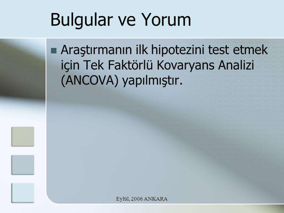 Eylül, 2006 ANKARA Bulgular ve Yorum Araştırmanın ilk hipotezini test etmek için Tek Faktörlü Kovaryans Analizi (ANCOVA) yapılmıştır.