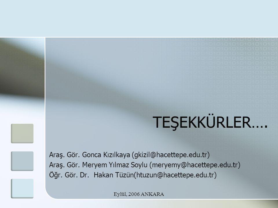 Eylül, 2006 ANKARA TEŞEKKÜRLER…. Araş. Gör. Gonca Kızılkaya (gkizil@hacettepe.edu.tr) Araş. Gör. Meryem Yılmaz Soylu (meryemy@hacettepe.edu.tr) Öğr. G
