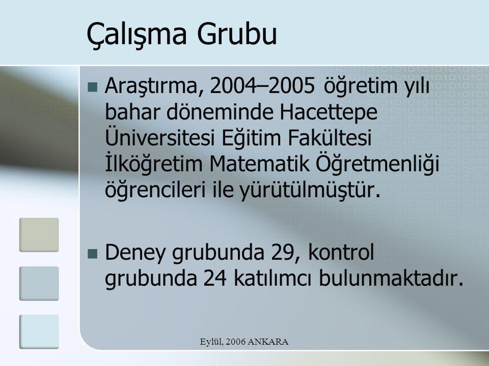 Eylül, 2006 ANKARA Çalışma Grubu Araştırma, 2004–2005 öğretim yılı bahar döneminde Hacettepe Üniversitesi Eğitim Fakültesi İlköğretim Matematik Öğretmenliği öğrencileri ile yürütülmüştür.