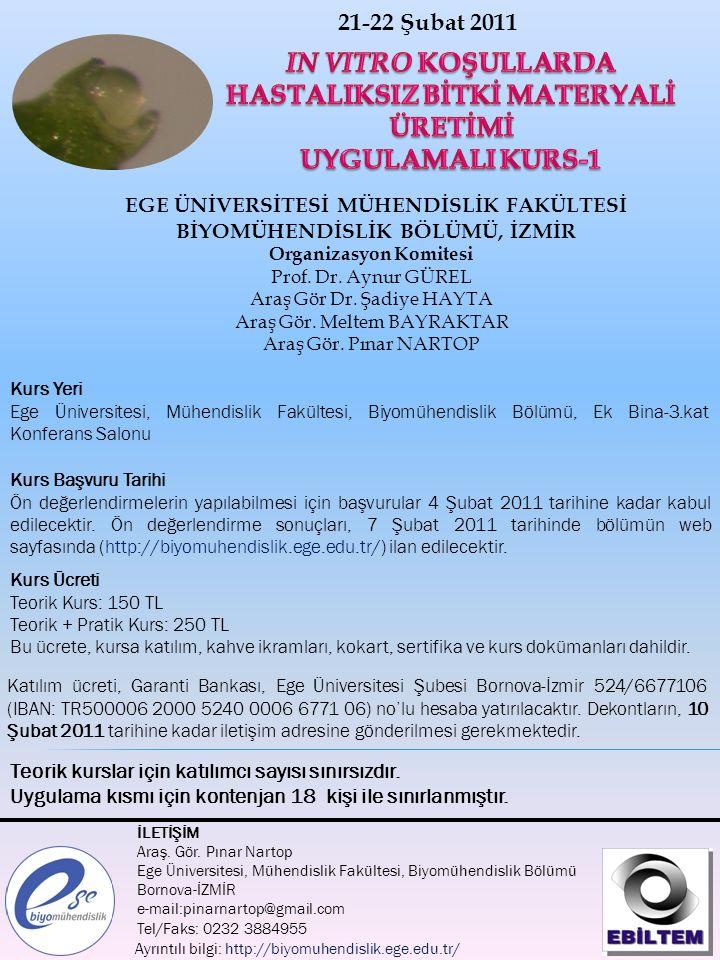 21-22 Şubat 2011 Organizasyon Komitesi Prof. Dr. Aynur GÜREL Araş Gör Dr. Şadiye HAYTA Araş Gör. Meltem BAYRAKTAR Araş Gör. Pınar NARTOP EGE ÜNİVERSİT
