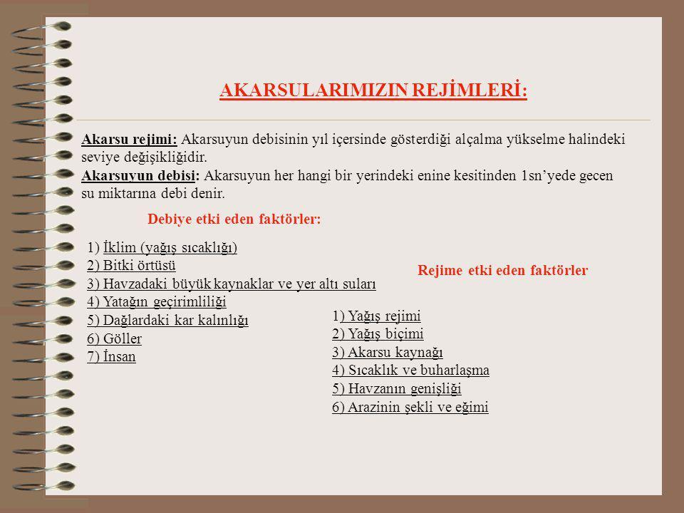 AKARSU HAVZALARIMIZ a) İç Anadolu Kapalı Havzaları: 1-Afyon, Akarcay havzası: Güneyde sultan dağları, Kuzeyde Emir dağları, kütlesi arasında çökme son