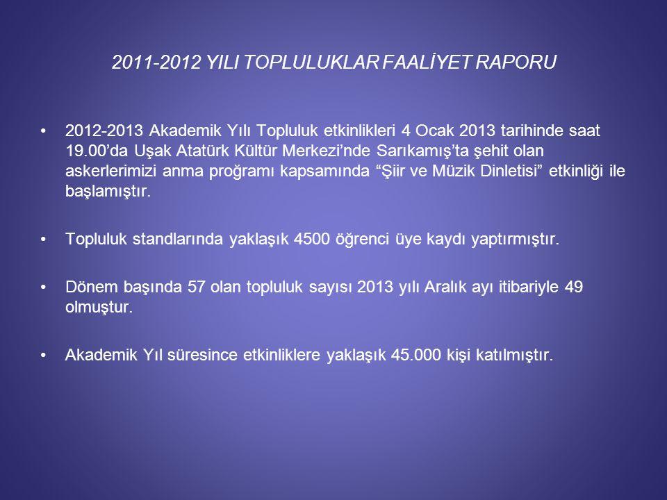 Eğitim Öğretim DönemiTopluluk Sayısı 2008-2009 25 2009-2010 40 2010-2011 44 2011-2012 57 2012-2013 49