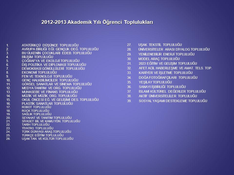Spor Toplulukları 1.BEŞİKTAŞLILAR TOPLULUĞU 2. SPOR TOPLULUĞU 3.