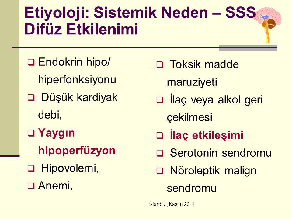 İstanbul, Kasım 2011 Etiyoloji: Sistemik Neden – SSS Difüz Etkilenimi  Endokrin hipo/ hiperfonksiyonu  Düşük kardiyak debi,  Yaygın hipoperfüzyon 