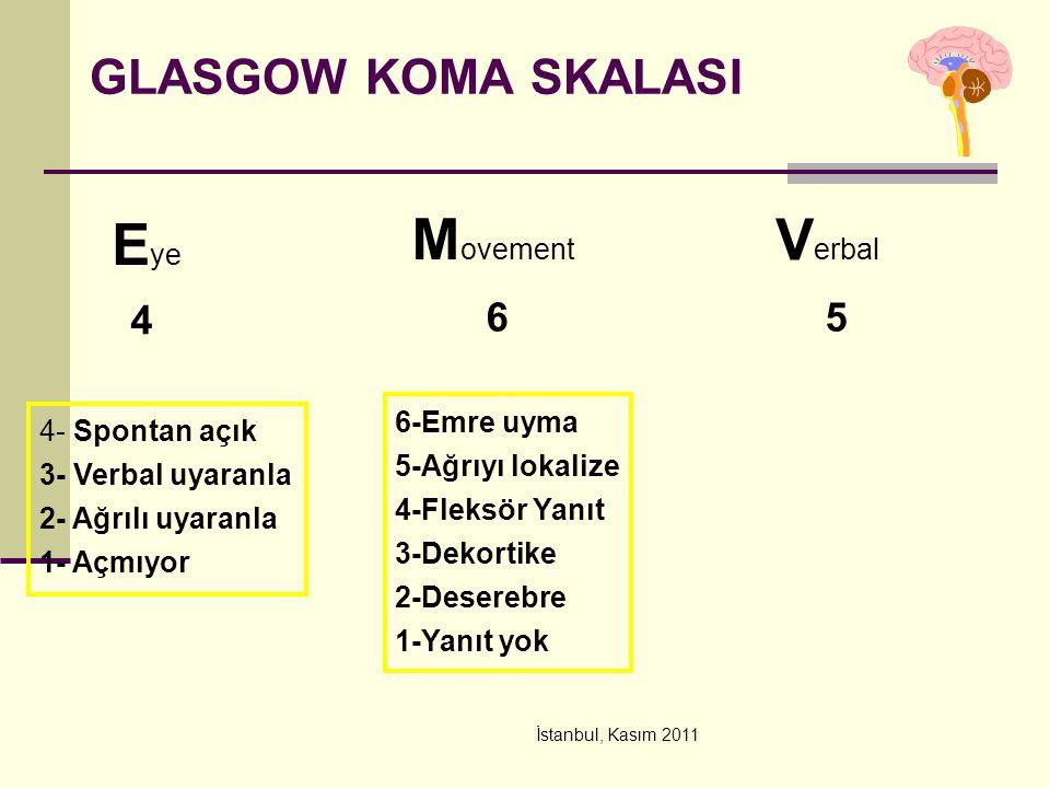 İstanbul, Kasım 2011 GLASGOW KOMA SKALASI E ye M ovement V erbal 4 65 4- Spontan açık 3- Verbal uyaranla 2- Ağrılı uyaranla 1- Açmıyor 6-Emre uyma 5-A