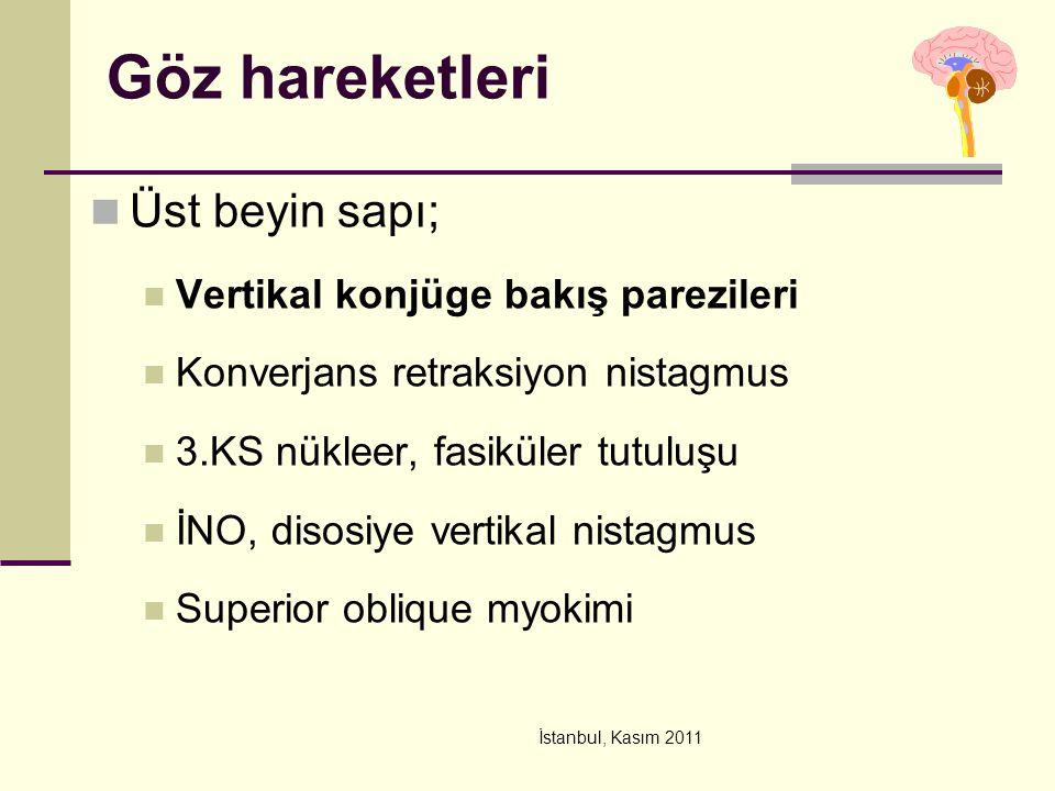 İstanbul, Kasım 2011 Göz hareketleri Üst beyin sapı; Vertikal konjüge bakış parezileri Konverjans retraksiyon nistagmus 3.KS nükleer, fasiküler tutulu