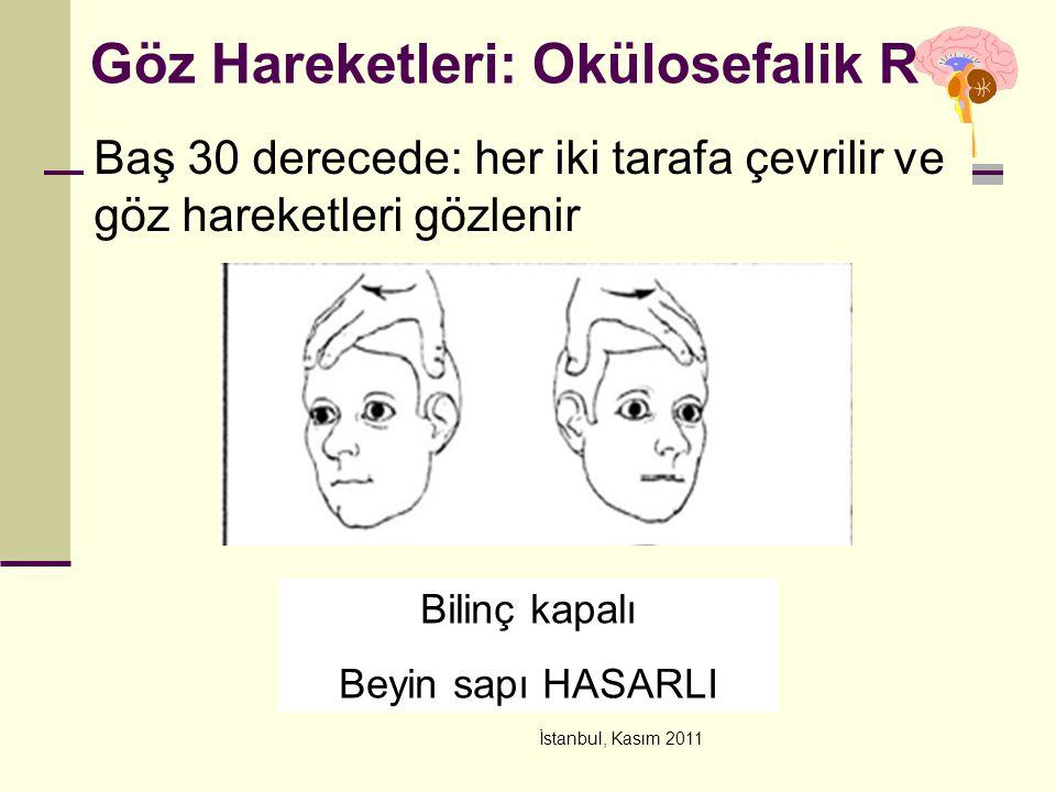 İstanbul, Kasım 2011 Göz Hareketleri: Okülosefalik R Baş 30 derecede: her iki tarafa çevrilir ve göz hareketleri gözlenir Bilinç kapalı Beyin sapı HAS
