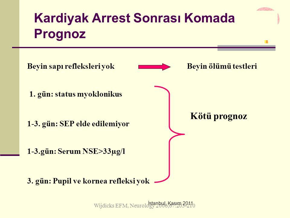 İstanbul, Kasım 2011 Koma Kardiyak Arrest Sonrası Komada Prognoz Beyin sapı refleksleri yok 1. gün: status myoklonikus 1-3. gün: SEP elde edilemiyor 1