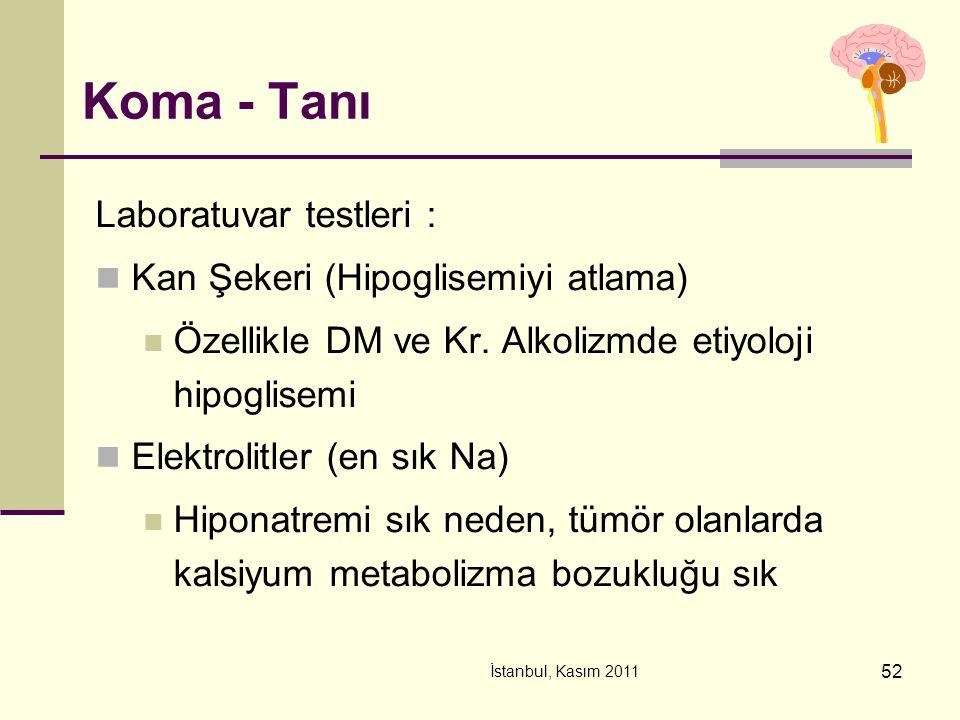 İstanbul, Kasım 2011 52 Koma - Tanı Laboratuvar testleri : Kan Şekeri (Hipoglisemiyi atlama) Özellikle DM ve Kr. Alkolizmde etiyoloji hipoglisemi Elek