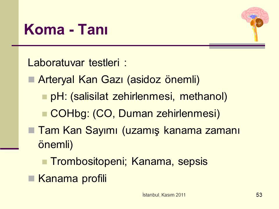 İstanbul, Kasım 2011 53 Koma - Tanı Laboratuvar testleri : Arteryal Kan Gazı (asidoz önemli) pH: (salisilat zehirlenmesi, methanol) COHbg: (CO, Duman