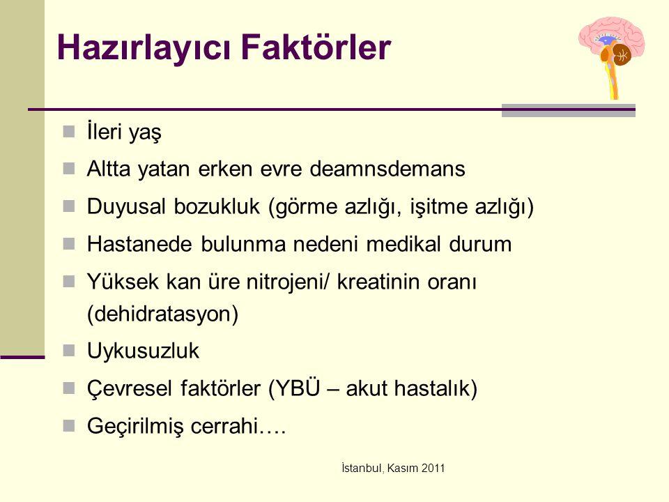 İstanbul, Kasım 2011 Hazırlayıcı Faktörler İleri yaş Altta yatan erken evre deamnsdemans Duyusal bozukluk (görme azlığı, işitme azlığı) Hastanede bulu