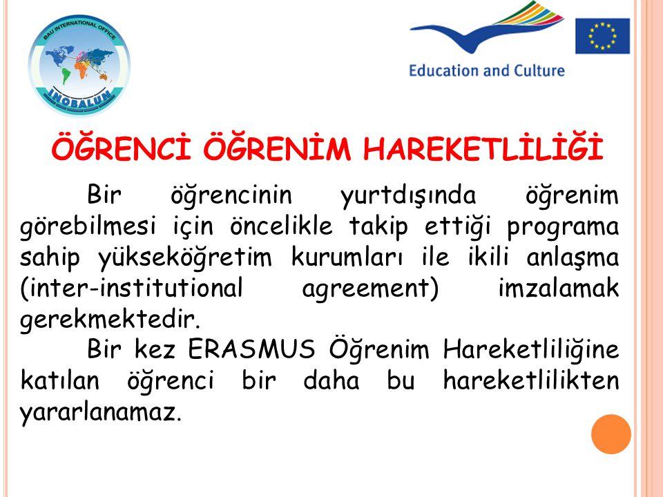 Balıkesir Üniversitesi'nin Erasmus Öğrenci Öğrenim Hareketliliğini içeren 2011–2012 akademik yılına ait ikili anlaşmaları doğrultusunda belirlenmektedir.