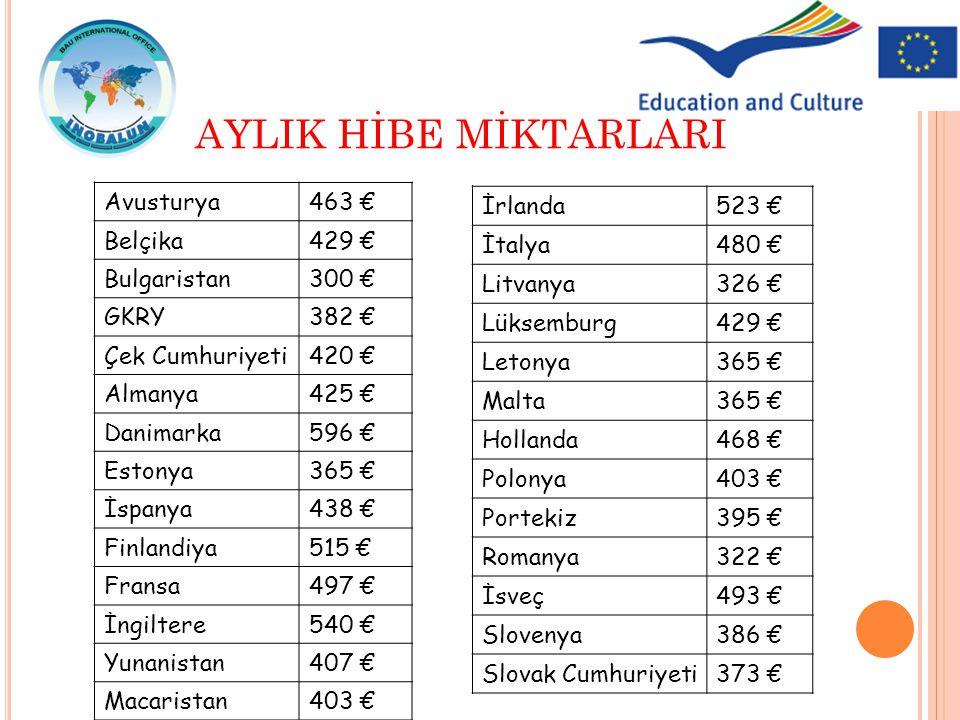 Avusturya463 € Belçika429 € Bulgaristan300 € GKRY382 € Çek Cumhuriyeti420 € Almanya425 € Danimarka596 € Estonya365 € İspanya438 € Finlandiya515 € Fran