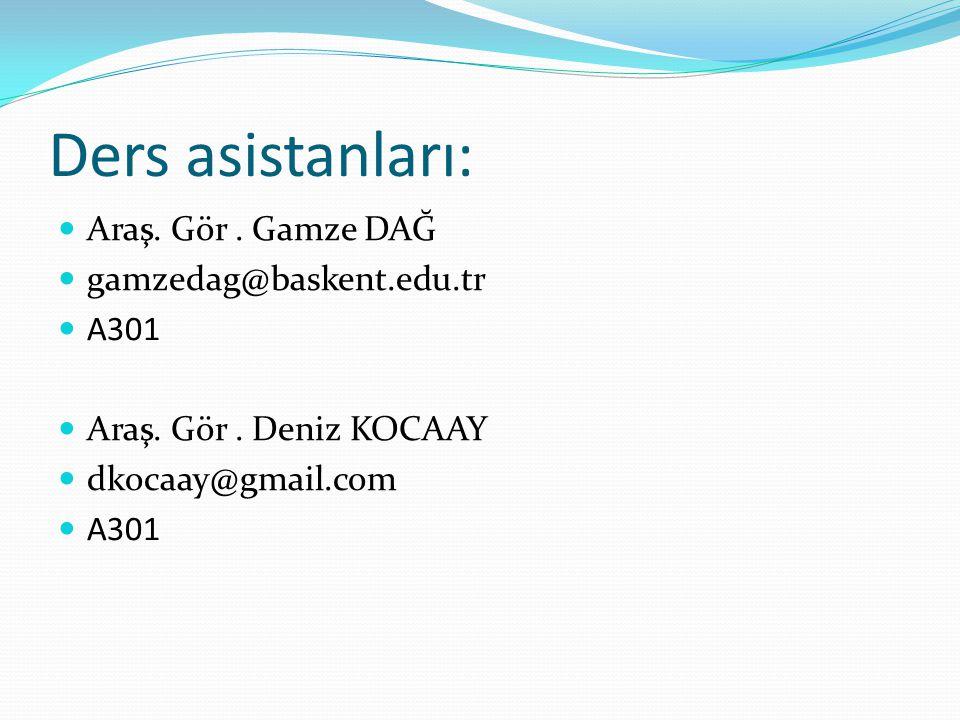 Ders asistanları: Araş.Gör. Gamze DAĞ gamzedag@baskent.edu.tr A301 Araş.