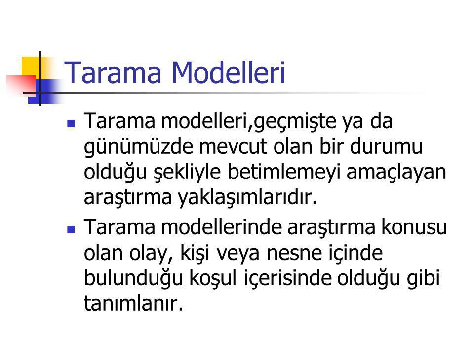 Tarama modelleri,geçmişte ya da günümüzde mevcut olan bir durumu olduğu şekliyle betimlemeyi amaçlayan araştırma yaklaşımlarıdır.