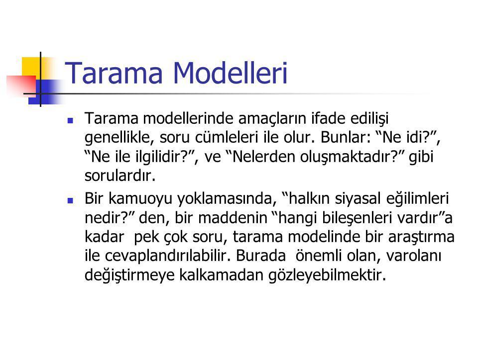 Tarama modellerinde amaçların ifade edilişi genellikle, soru cümleleri ile olur.