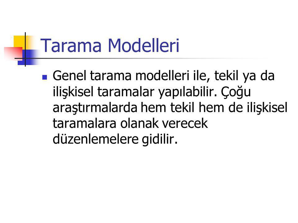 Tarama Modelleri Genel tarama modelleri ile, tekil ya da ilişkisel taramalar yapılabilir.