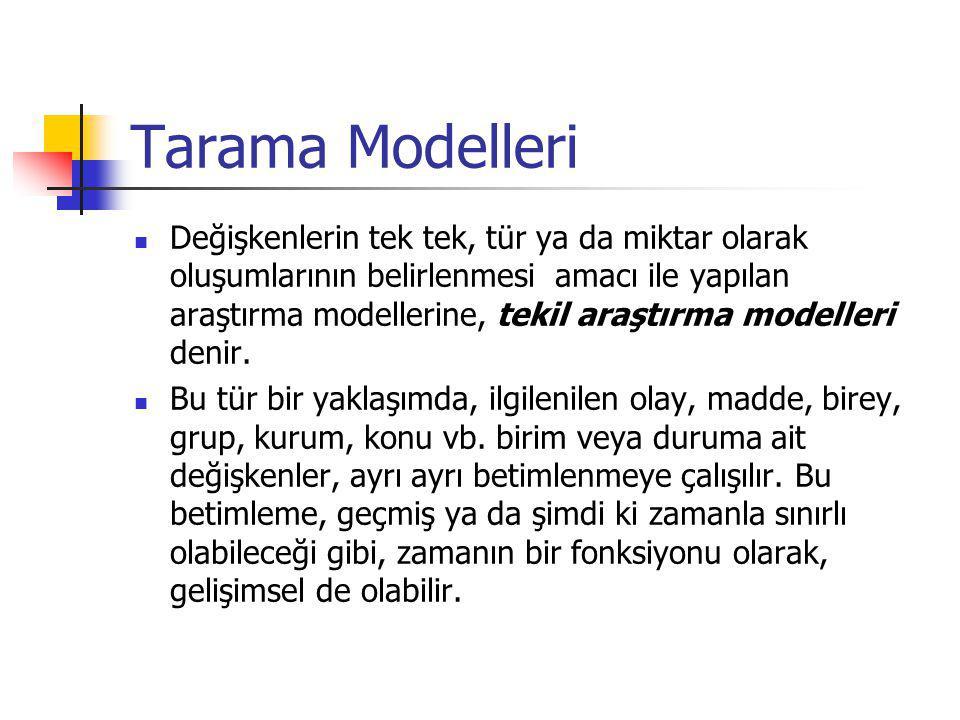 Tarama Modelleri Değişkenlerin tek tek, tür ya da miktar olarak oluşumlarının belirlenmesi amacı ile yapılan araştırma modellerine, tekil araştırma modelleri denir.