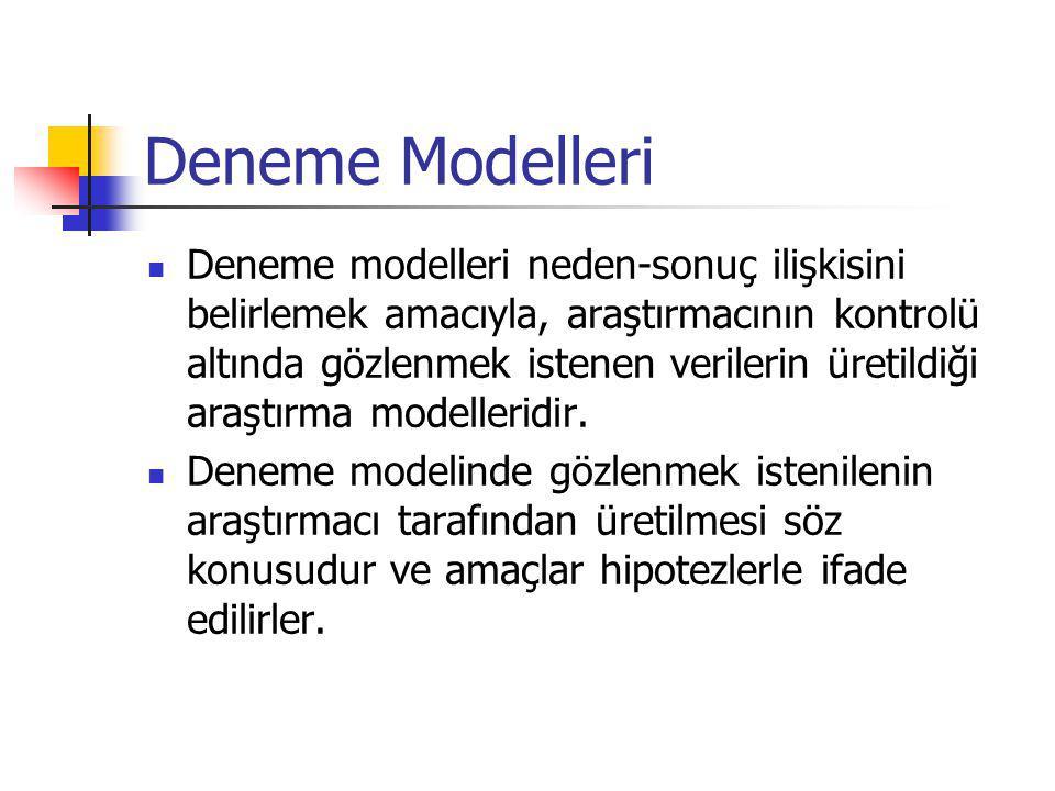 Deneme Modelleri Deneme modelleri neden-sonuç ilişkisini belirlemek amacıyla, araştırmacının kontrolü altında gözlenmek istenen verilerin üretildiği araştırma modelleridir.