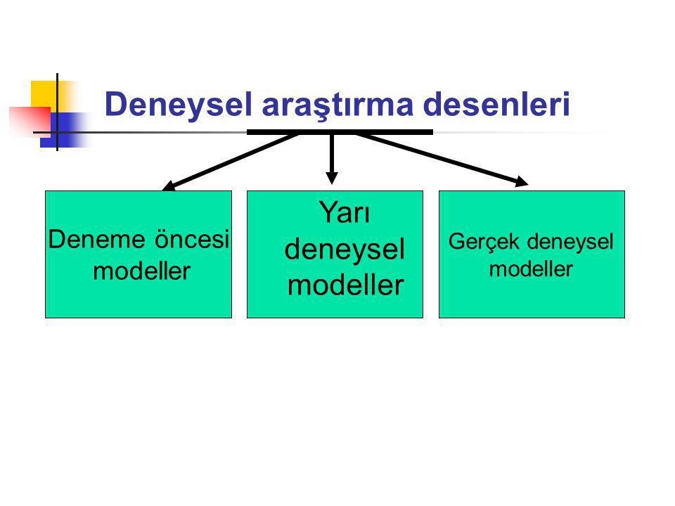 Deneme öncesi modeller Deneysel araştırma desenleri Yarı deneysel modeller Gerçek deneysel modeller
