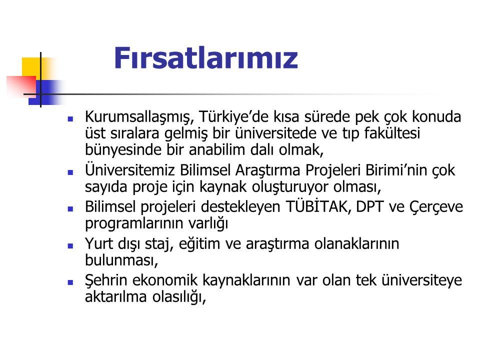 Fırsatlarımız Kurumsallaşmış, Türkiye'de kısa sürede pek çok konuda üst sıralara gelmiş bir üniversitede ve tıp fakültesi bünyesinde bir anabilim dalı olmak, Üniversitemiz Bilimsel Araştırma Projeleri Birimi'nin çok sayıda proje için kaynak oluşturuyor olması, Bilimsel projeleri destekleyen TÜBİTAK, DPT ve Çerçeve programlarının varlığı Yurt dışı staj, eğitim ve araştırma olanaklarının bulunması, Şehrin ekonomik kaynaklarının var olan tek üniversiteye aktarılma olasılığı,